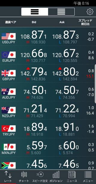 トレイダーズ証券[みんなのFX]のAndroidTOP画面