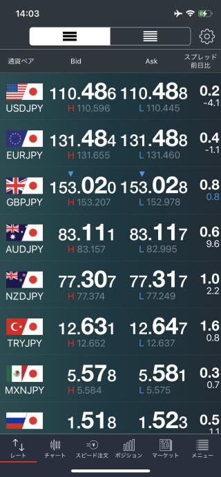 トレイダーズ証券[みんなのFX]のiPhoneTOP画面