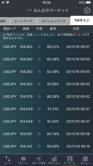 トレイダーズ証券[みんなのFX]のiPhoneTMサイン画面