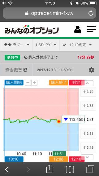 トレイダーズ証券[みんなのオプション]のiPhoneトップ画面