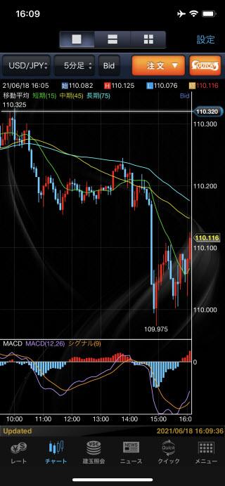 マネックス証券[マネックスFX]のiPhoneチャート画面