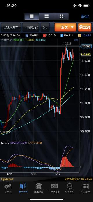 マネックス証券[FXPLUS]のiPhoneチャート画面