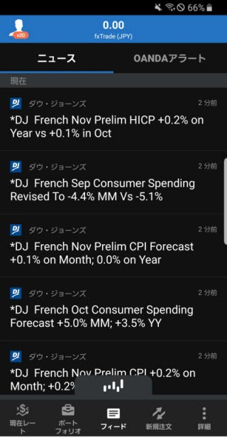 OANDAJapan[fxTrade]のAndroidニュース画面