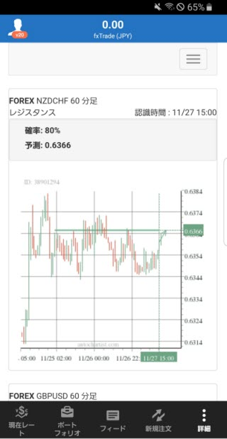 OANDAJapan[fxTrade]のAndroidTechnicalAnalysis画面