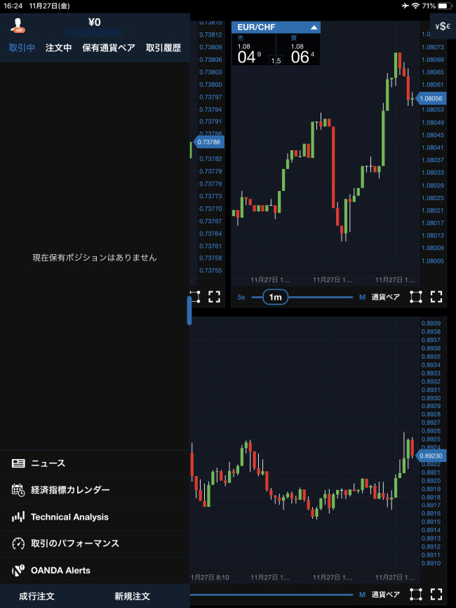 OANDA証券[fxTrade]iPadTOP画面