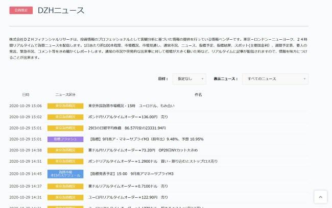 OANDAJapan[fxTrade](情報ツール)