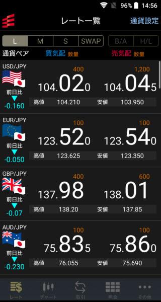 岡三オンライン証券【くりっく365】AndroidTOP画面