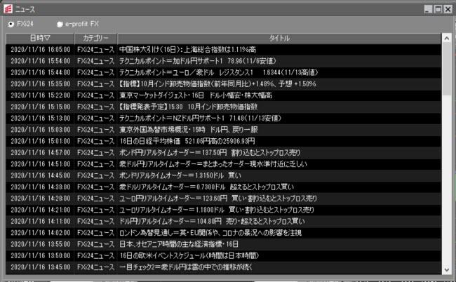 岡三オンライン証券【くりっく365】(情報ツール)