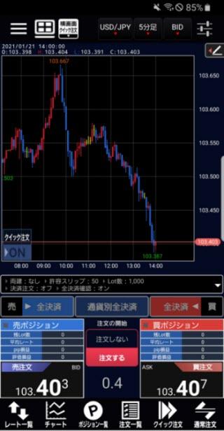岡三オンライン証券[岡三アクティブFX]のAndroidスピード系注文画面