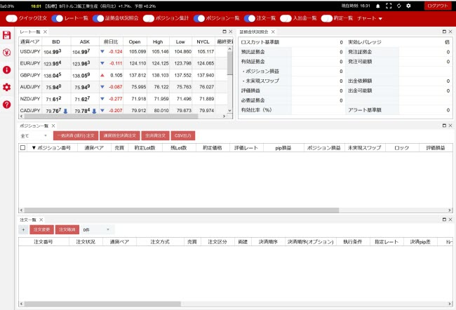 岡三オンライン証券[岡三アクティブFX](取引画面全体)