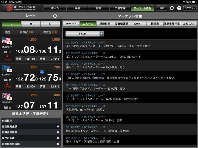 岡三オンライン証券【くりっく365】iPadマーケット情報画面