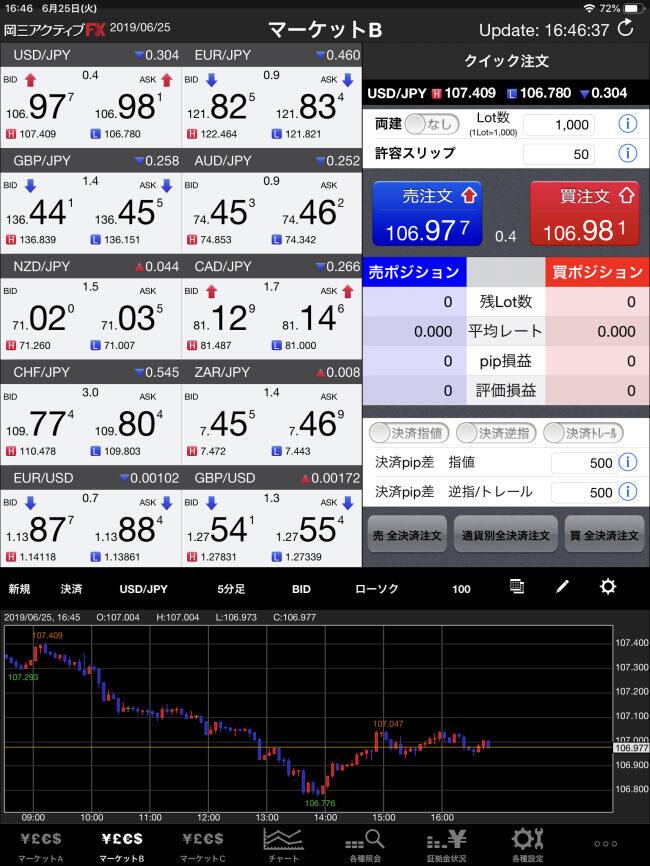 岡三オンライン証券[岡三アクティブFX]iPadスピード注文画面