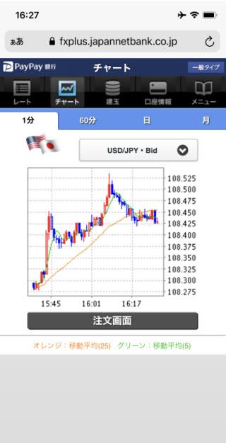 PayPay銀行[FX]iPhoneチャート画面