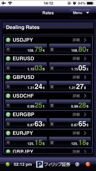 フィリップ証券[フィリップFXミニ口座]のiPhoneTOP画面