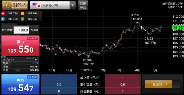FXプライム byGMO[選べる外貨]のAndroidスピード系注文画面