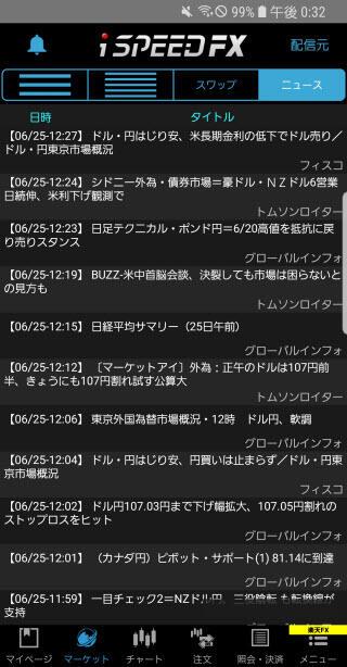 楽天証券[楽天FX]Androidニュース画面