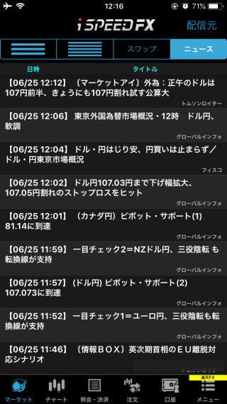 楽天証券[楽天FX]iPhoneニュース画面
