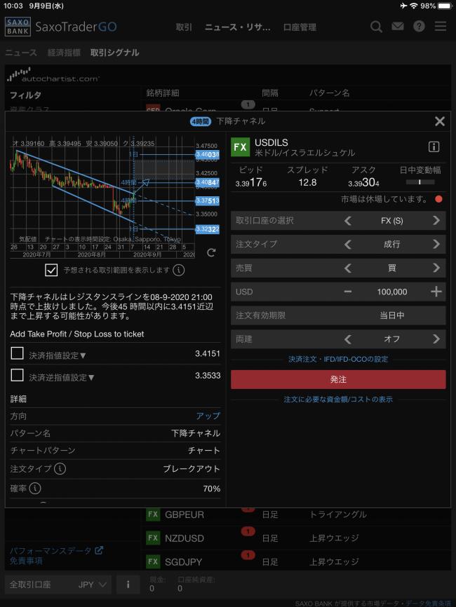 sサクソバンク証券[スタンダードコース]、[アクティブトレーダーコース]iPad注文画面