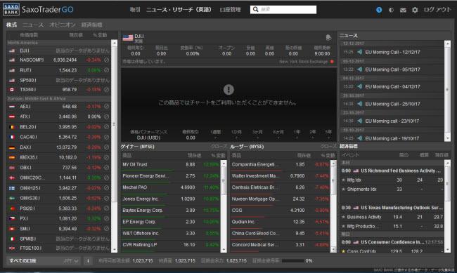 サクソバンク証券[スタンダードコース]、[アクティブトレーダーコース](情報ツール)