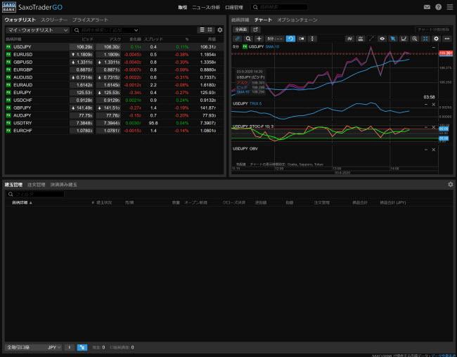 サクソバンク証券[スタンダードコース]、[アクティブトレーダーコース](取引画面全体)