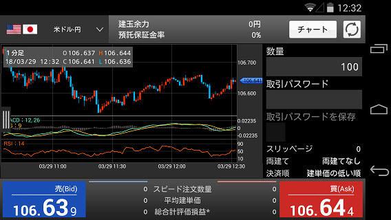 SBI証券[SBIFXミニ]のAndroidスピード系注文画面(横)