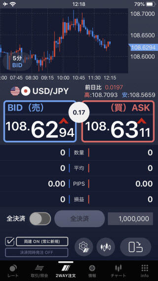 SBIFXトレード[SBIFXTRADE]iPhoneスピード系注文画面