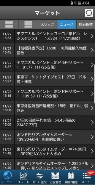 SBI証券[SBIFXミニ]Androidニュース画面