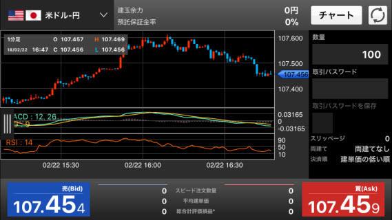 SBI証券[SBIFXミニ]のiPhoneスピード系注文画面