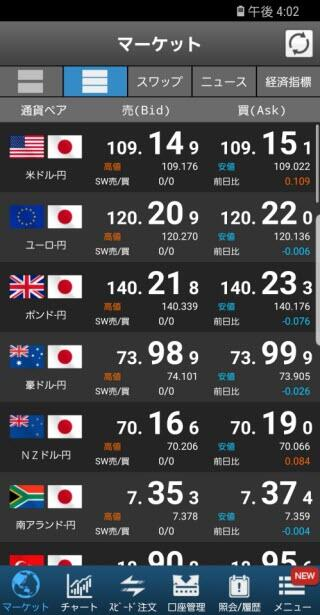 SBI証券[SBIFXミニ]AndroidTOP画面