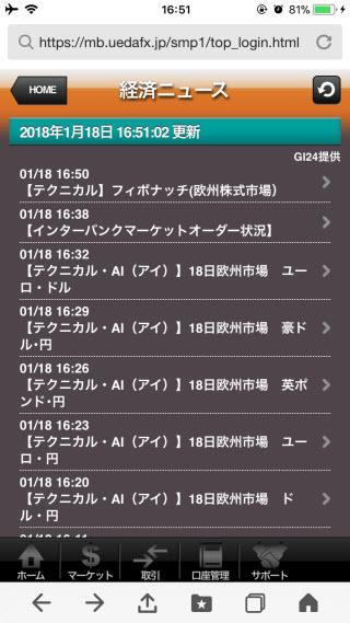 上田ハーロー[外貨アクティブ]iPhoneニュース画面