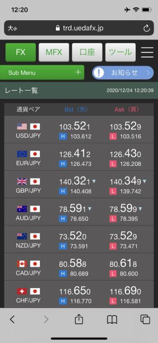上田ハーロー[外貨アクティブ]iPhoneTOP画面